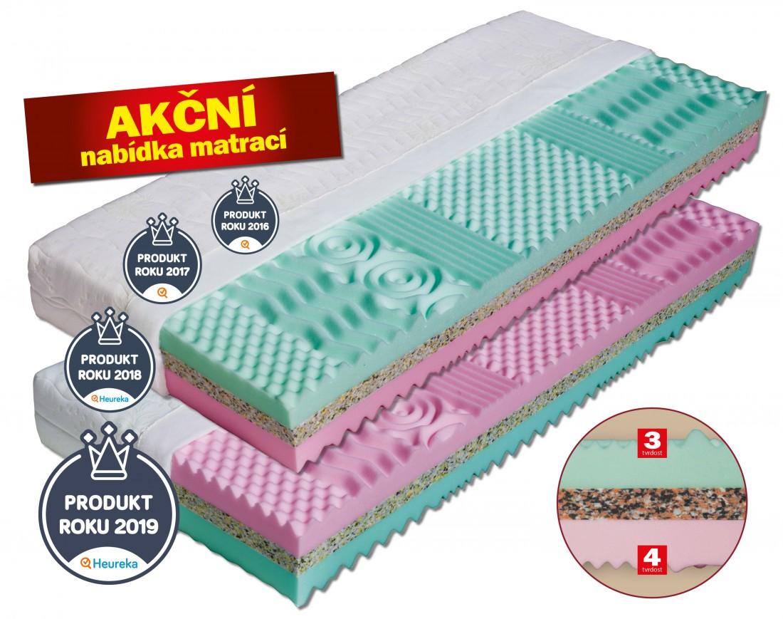 Ako zaobchádzať s novou matracom?   i-matrace.sk