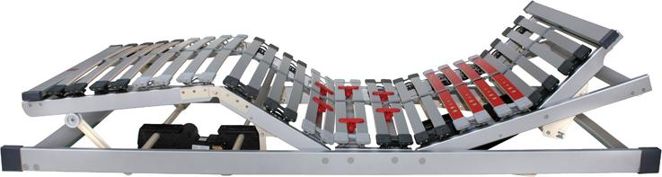 Elektricky polohovateľný lamelový rošt Lussoflex motor