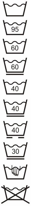 Symboly prania